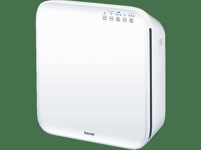 BEURER LR 310 Luftreiniger Weiß (55 Watt, Raumgröße: 56 m²)
