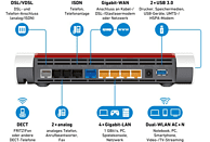 Router AVM FRITZ!Box 7590 + FRITZ!Fon C5